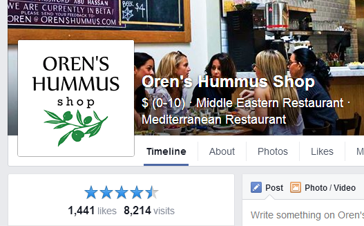 Facebook Fans Page with 5-Star Rating Example